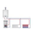 ondensate boiler boiler hot water floor heating vector image vector image