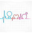 Heartbeat make malefemale and heart symbol vector image vector image