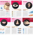 The Five Senses Chart Diagram Infographic vector image