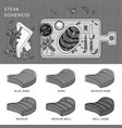 meat dish at home line monochrome vector image vector image