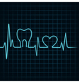 Heartbeat make a teeth and heart symbol vector image vector image