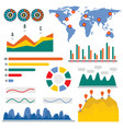 visualization infographic flat style vector image