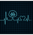 heartbeat make a tree and heart symbol vector image vector image
