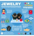 Jewelry Infographic Set vector image vector image