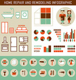 Home repair and remodeling infographic vector image