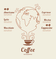 Coffee world Infographic Template banner vector image