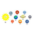 set of cartoon solar system planets sol vector image vector image