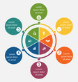 diagram 6 cyclic processes step by step colorful vector image vector image