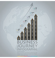 Business Journey With Global Road And Street Arrow vector image
