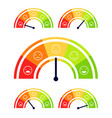 mood scale stress indicator health levels meter vector image vector image