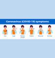 symptoms coronavirus composition vector image vector image