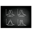 Set of Positve and Negative Distribution Curve vector image vector image