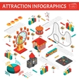 Amusement Park Attractions Infographic Isometric vector image vector image