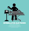 Defibrillator Electrodes Symbol vector image vector image