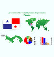 panama all countries of the world infographics vector image vector image