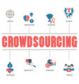 crowdsourcing design concept crowdsourcing design vector image