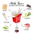 wok box noodles constructor vector image