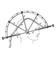 an annular graduated base phrenometer vintage vector image vector image