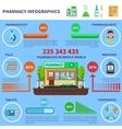 Pharmacy Infographics Set vector image