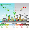 Comparison of Green and polluted city vector image vector image
