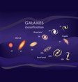 galaxies and information vector image vector image