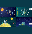 planets space banner set flat style vector image