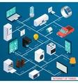 Iot isometric flowchart design banner vector image vector image