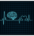 Medical technology concept heartbeat make a brain vector image