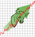 bull head symbolizes the bull market with stock vector image vector image