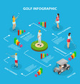 isometric golf game infographic concept vector image vector image