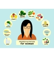 Proper nutrition with a woman and surrounded by vector image vector image