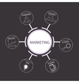 marketing word on conceptual compass isolated on vector image
