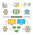 blockchain thin line graphic concept vector image