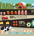 Milk Farm Delivery dairy product infographics vector image vector image