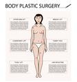 Body woman correction vector image vector image