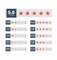 Star rating badges vector image vector image