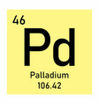 palladium chemical symbol vector image vector image