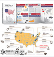 united states of america travel guide book vector image vector image