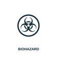 biohazard icon premium style design from hygiene vector image