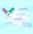 pharmacy information poster vector image vector image