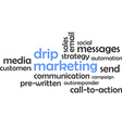 word cloud drip marketing vector image vector image