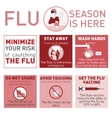 Flu season is here vector image vector image
