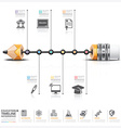 Education And Learning With Pencil Lead Timeline vector image vector image