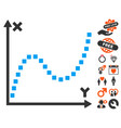 dotted plot icon with lovely bonus vector image vector image