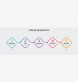 thin line infographic template with 5 steps vector image vector image