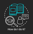 education motivation concept chalk icon solution vector image vector image