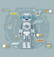 robot android artificial intelligence futuristic vector image vector image