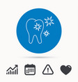 healthy tooth icon dental protection sign vector image