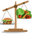 scales with a hamburger and vector image vector image