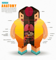 Human Body Anatomy isometric view and flat style vector image vector image